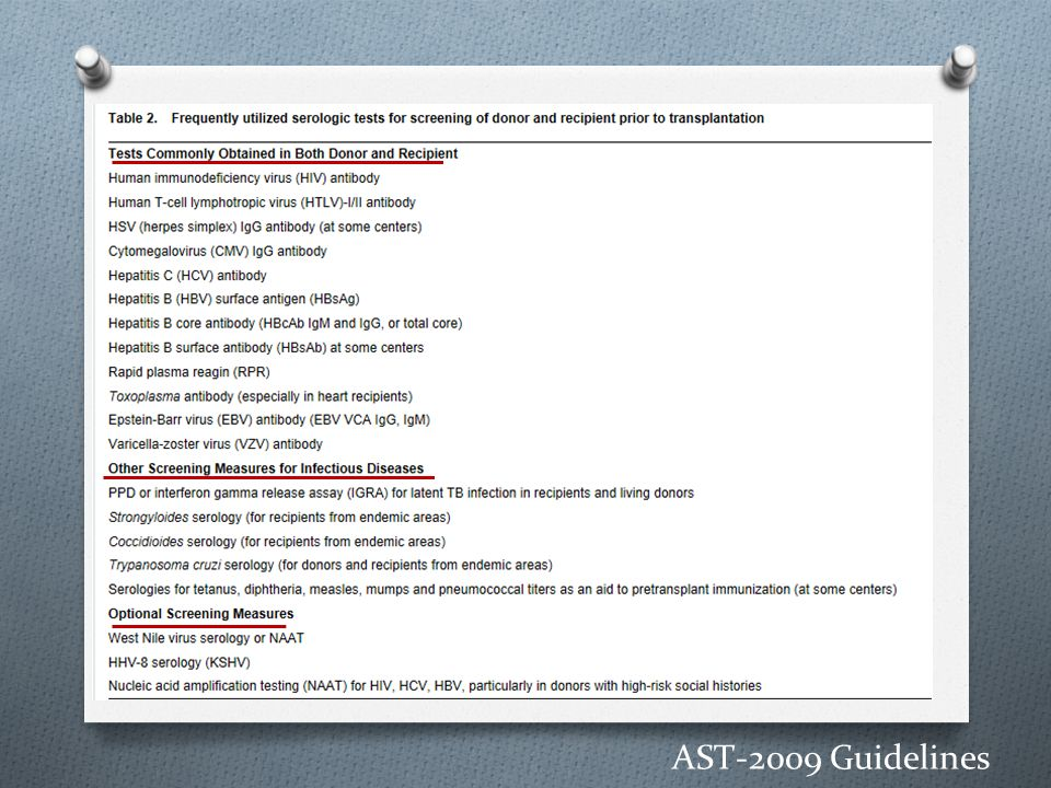 AST-2009 Guidelines