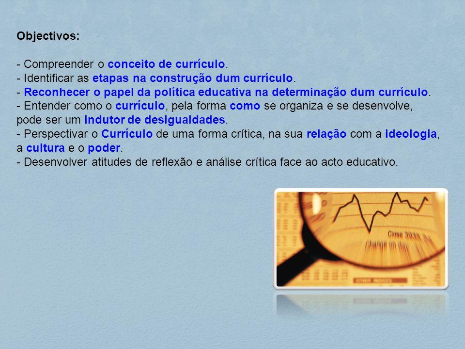 Objectivos: - Compreender o conceito de currículo. - Identificar as etapas na construção dum currículo.