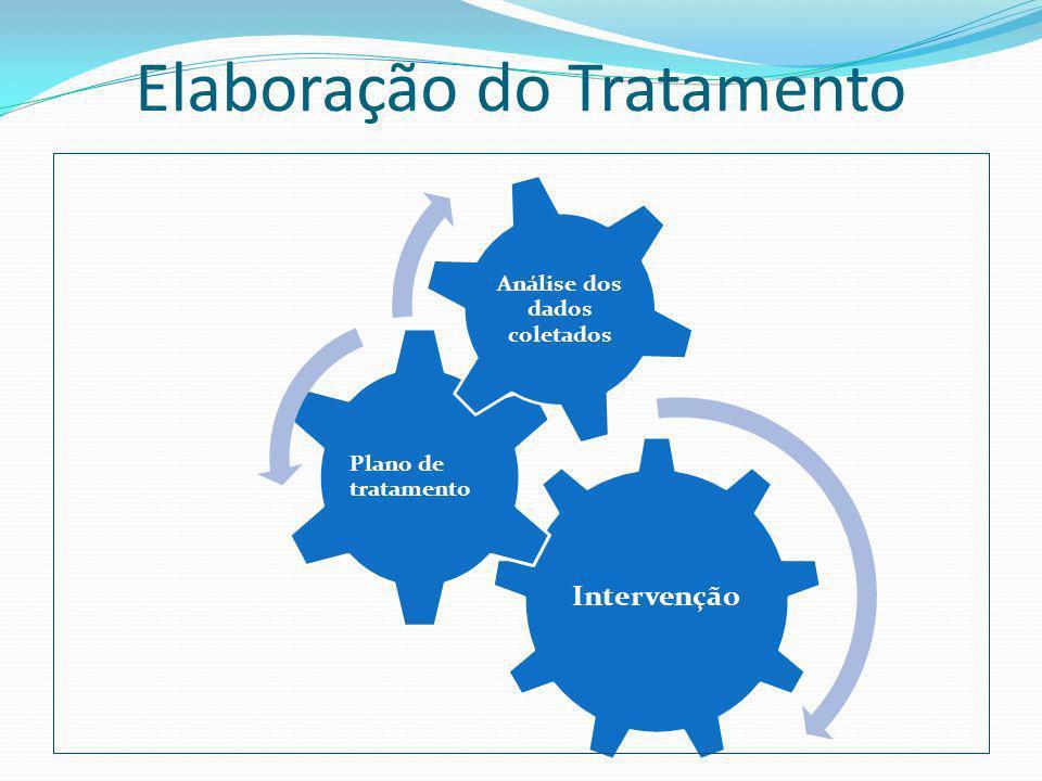 Elaboração do Tratamento