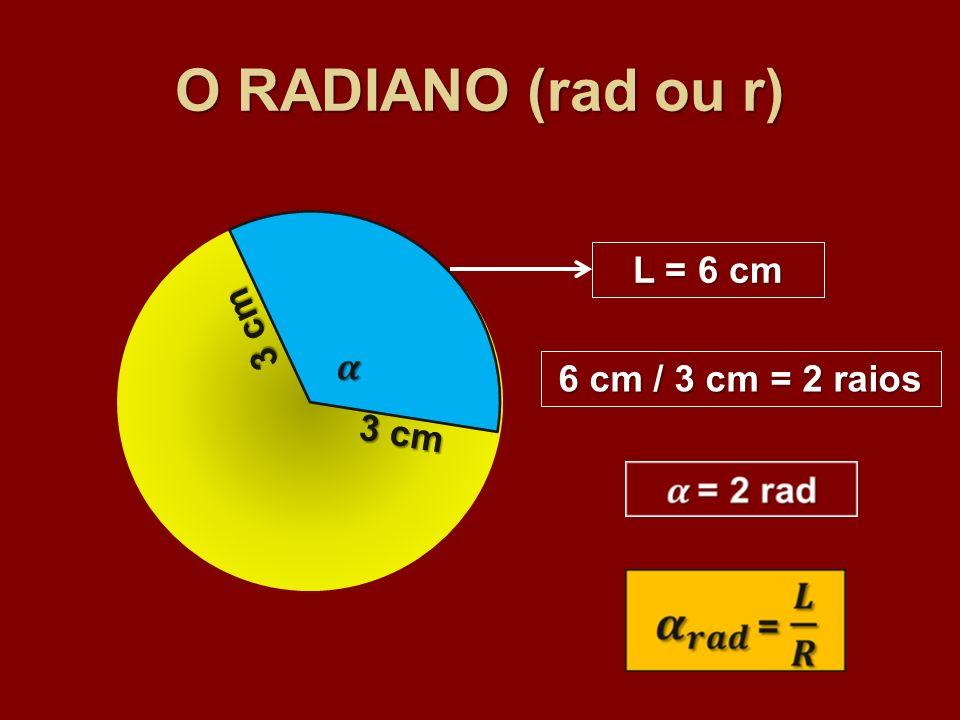 O RADIANO (rad ou r) L = 6 cm 3 cm 6 cm / 3 cm = 2 raios 3 cm