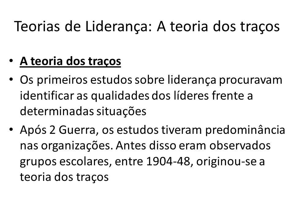 Teorias de Liderança: A teoria dos traços