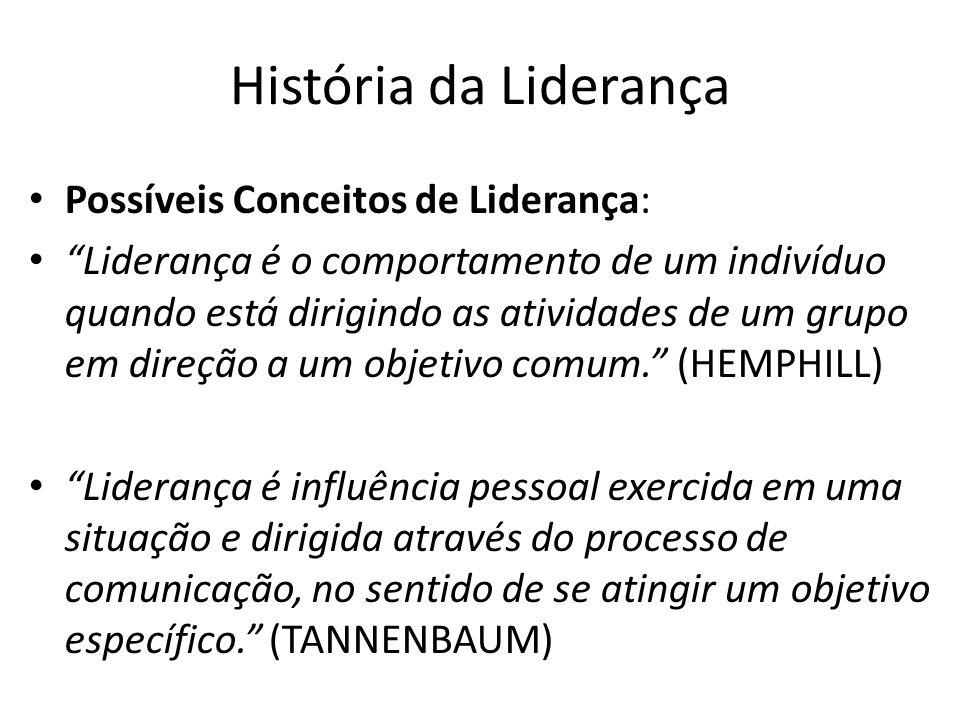 História da Liderança Possíveis Conceitos de Liderança: