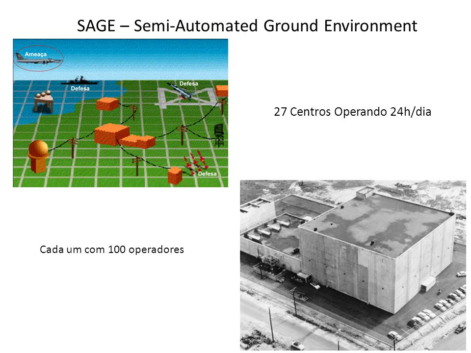 SAGE – Semi-Automated Ground Environment