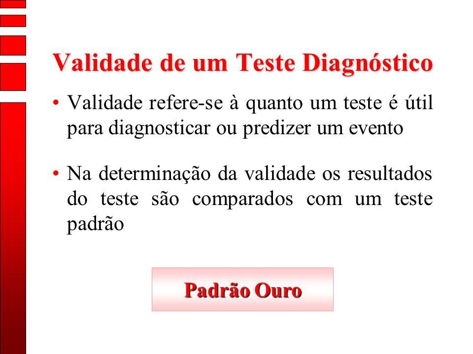 Validade de um Teste Diagnóstico