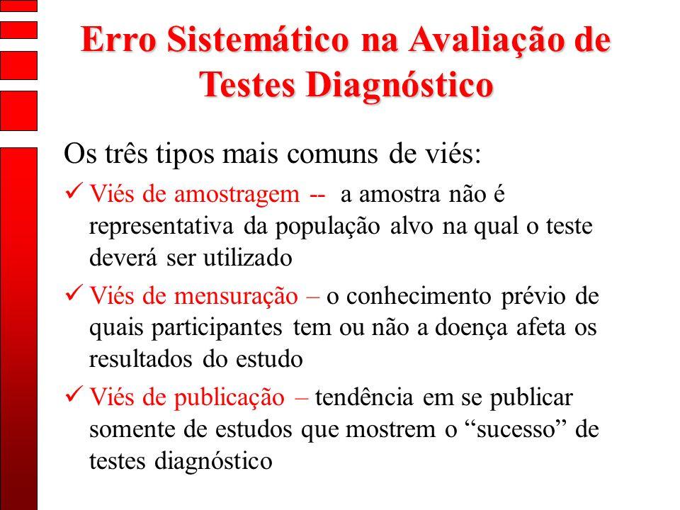 Erro Sistemático na Avaliação de Testes Diagnóstico