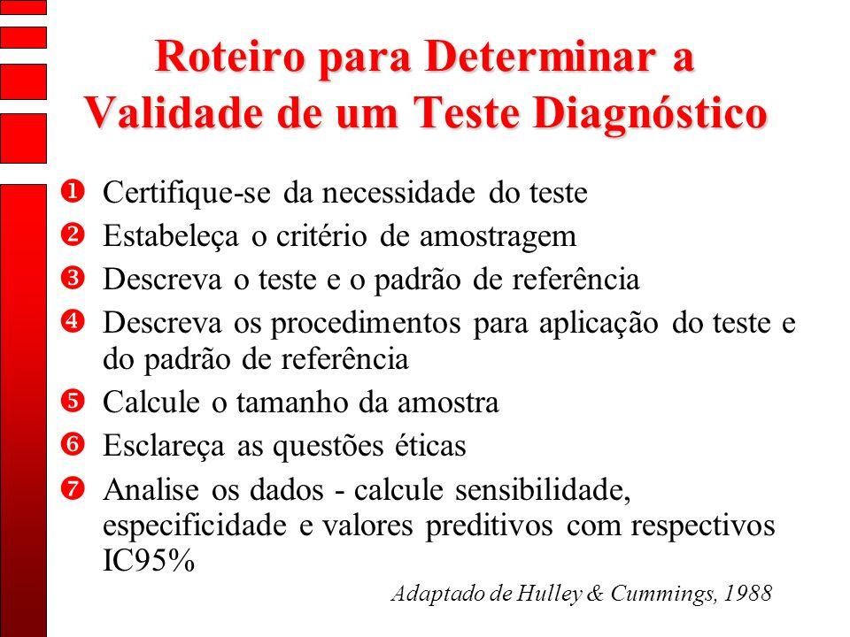 Roteiro para Determinar a Validade de um Teste Diagnóstico