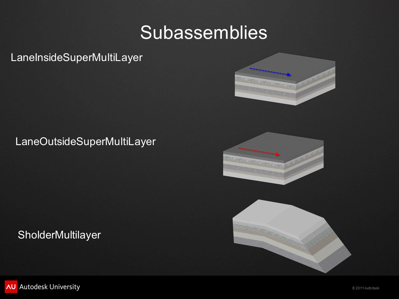 Subassemblies LaneInsideSuperMultiLayer LaneOutsideSuperMultiLayer