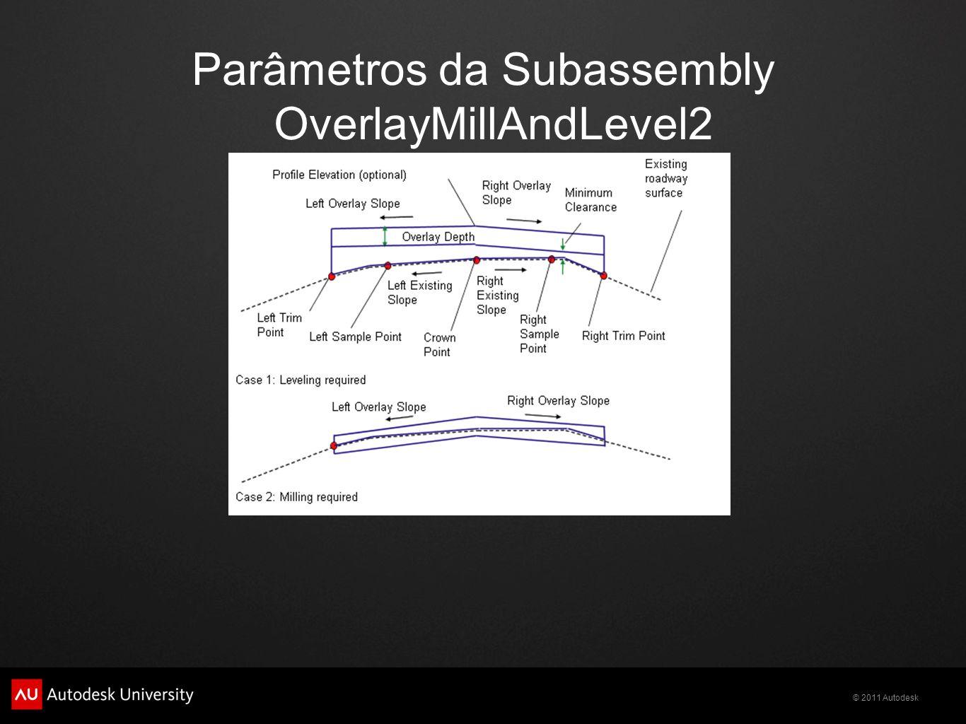 Parâmetros da Subassembly OverlayMillAndLevel2