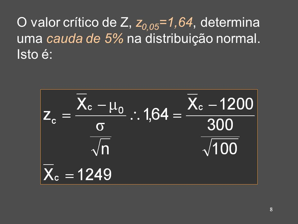 O valor crítico de Z, z0,05=1,64, determina uma cauda de 5% na distribuição normal. Isto é:
