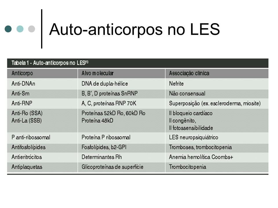 Auto-anticorpos no LES