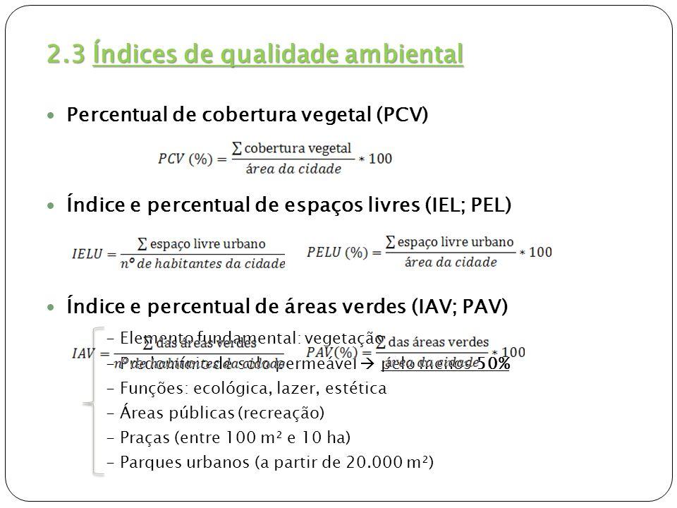 2.3 Índices de qualidade ambiental