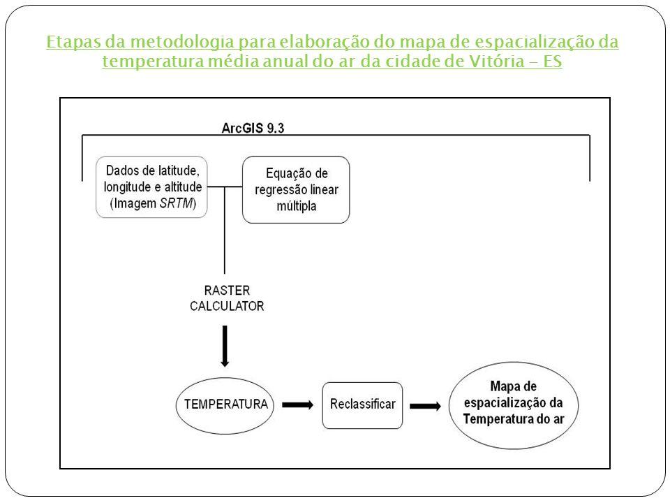 Etapas da metodologia para elaboração do mapa de espacialização da temperatura média anual do ar da cidade de Vitória - ES