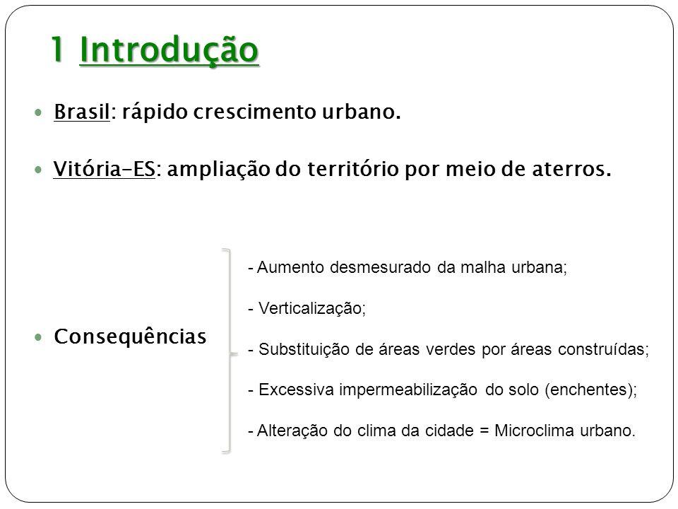 1 Introdução Brasil: rápido crescimento urbano.