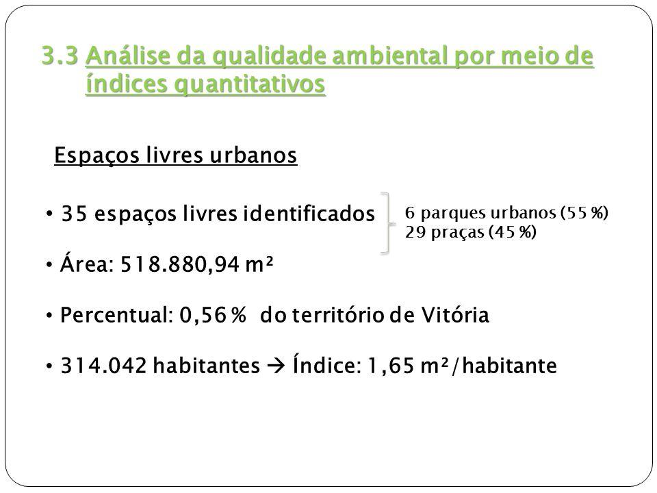 3.3 Análise da qualidade ambiental por meio de índices quantitativos