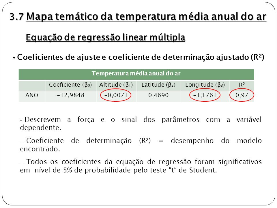 Temperatura média anual do ar