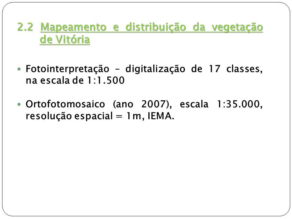 2.2 Mapeamento e distribuição da vegetação de Vitória