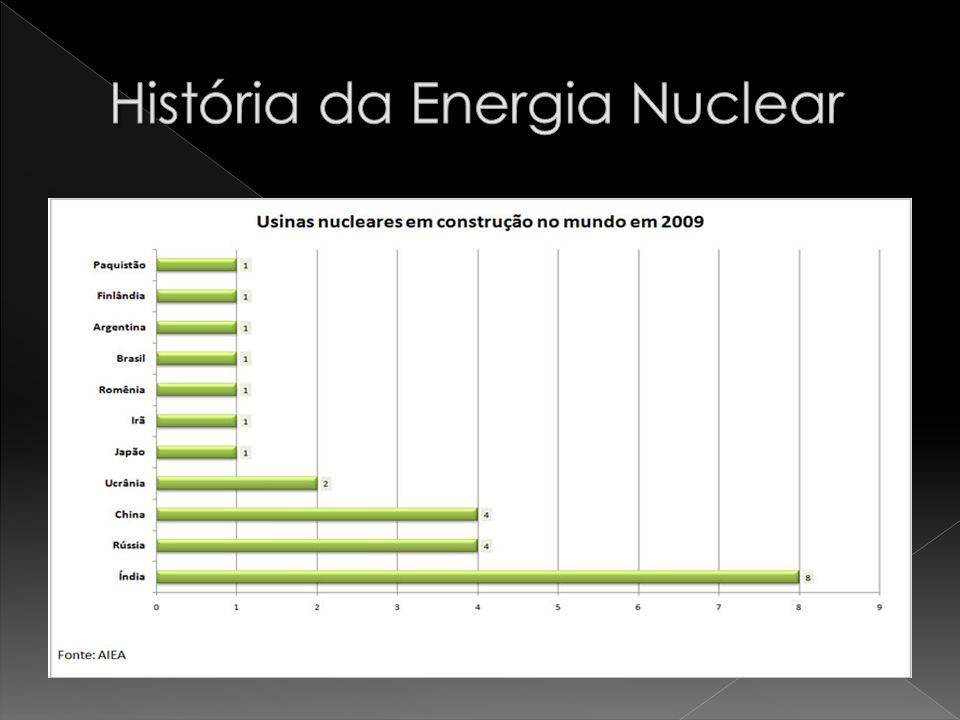 História da Energia Nuclear