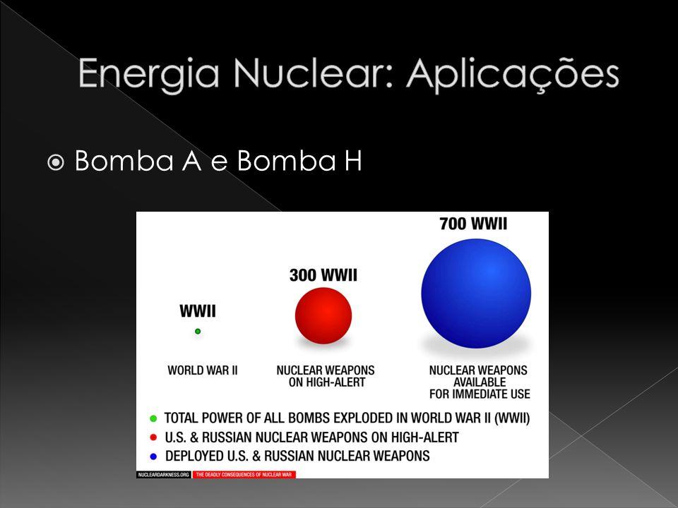 Energia Nuclear: Aplicações