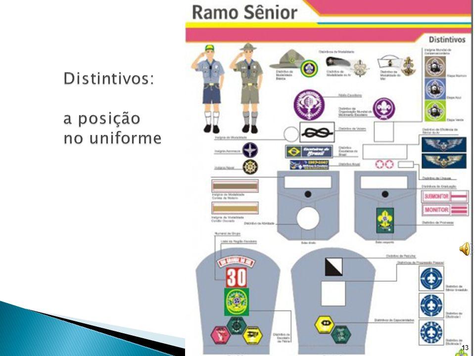 Distintivos: a posição no uniforme