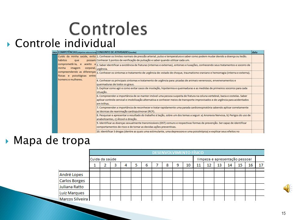 Controles Controle individual Mapa de tropa