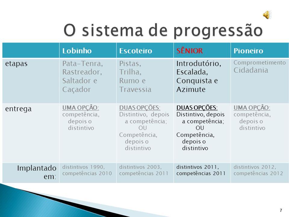 O sistema de progressão