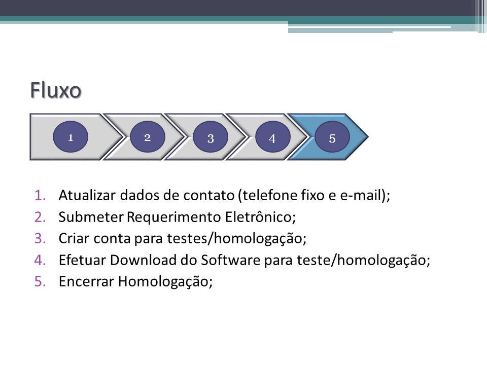Fluxo Atualizar dados de contato (telefone fixo e e-mail);