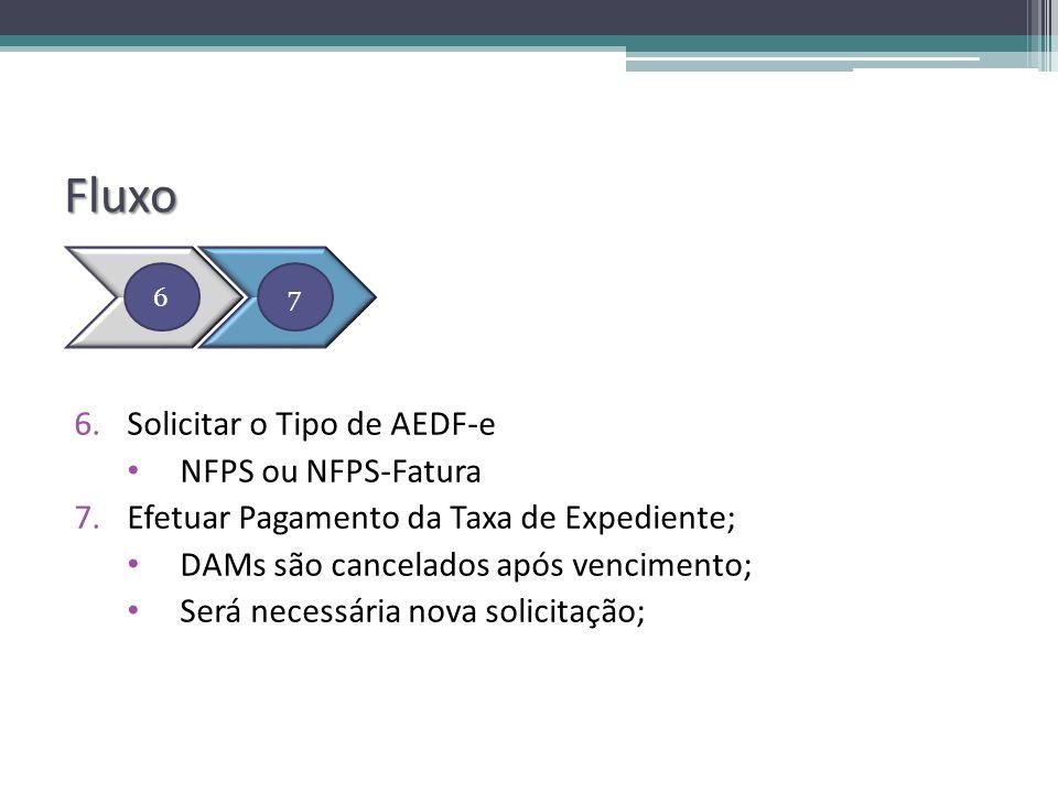 Fluxo Solicitar o Tipo de AEDF-e NFPS ou NFPS-Fatura