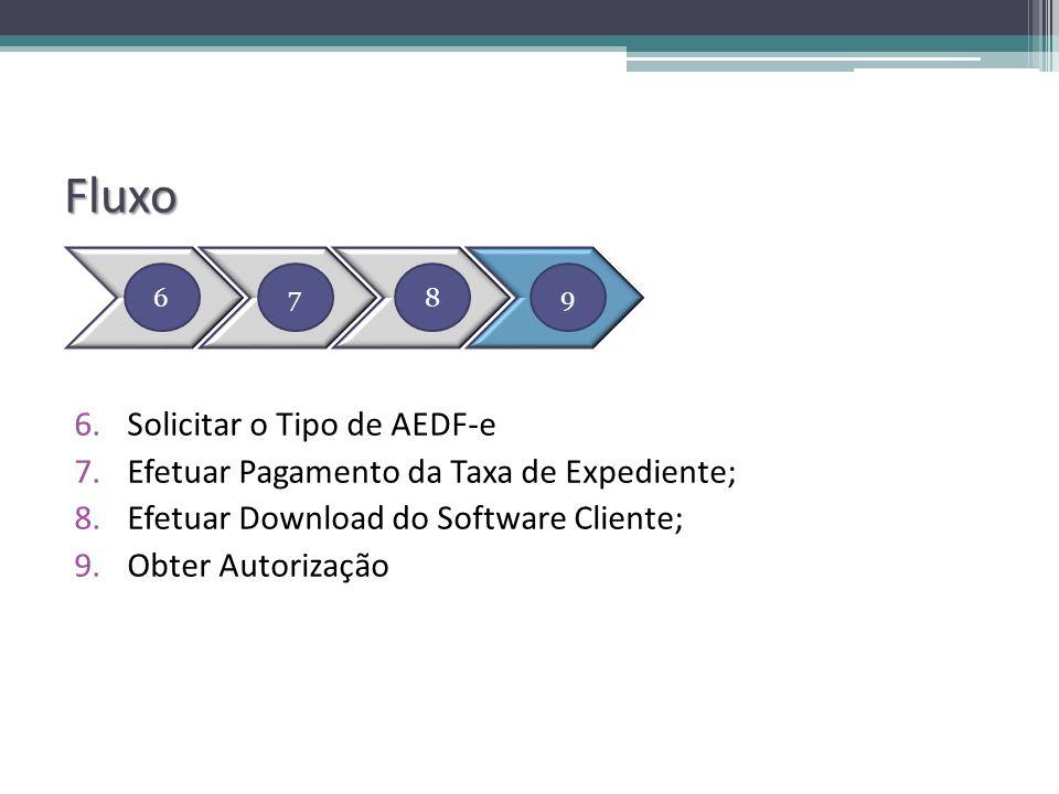 Fluxo Solicitar o Tipo de AEDF-e
