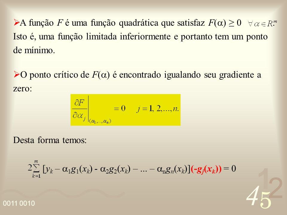 A função F é uma função quadrática que satisfaz F(a) ≥ 0 .