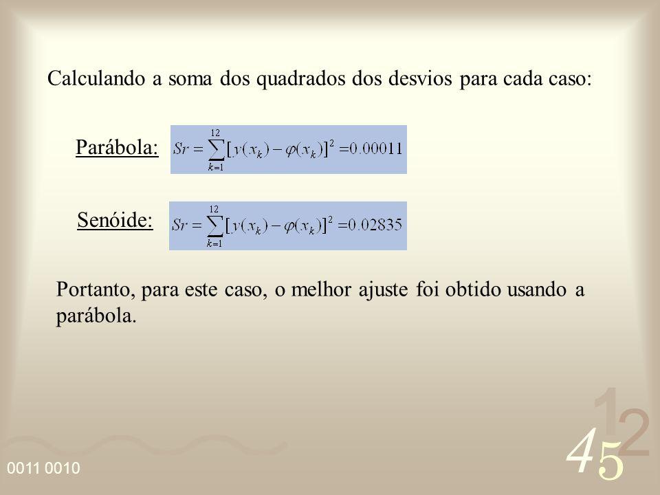 Calculando a soma dos quadrados dos desvios para cada caso: