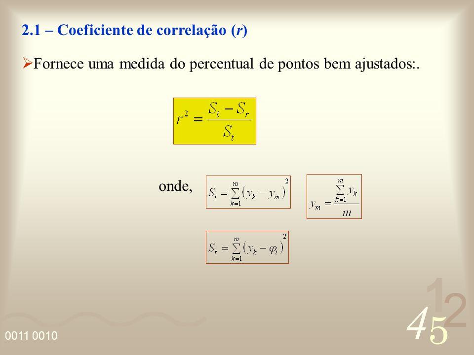 2.1 – Coeficiente de correlação (r)