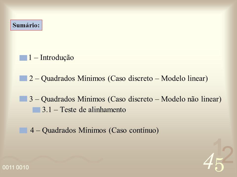 2 – Quadrados Mínimos (Caso discreto – Modelo linear)