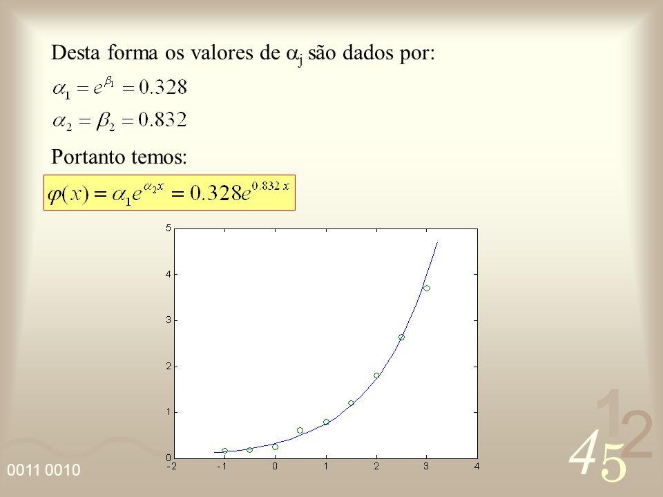 Desta forma os valores de aj são dados por: