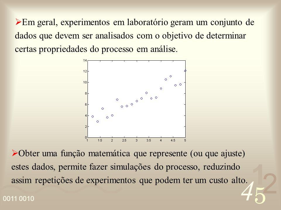Em geral, experimentos em laboratório geram um conjunto de