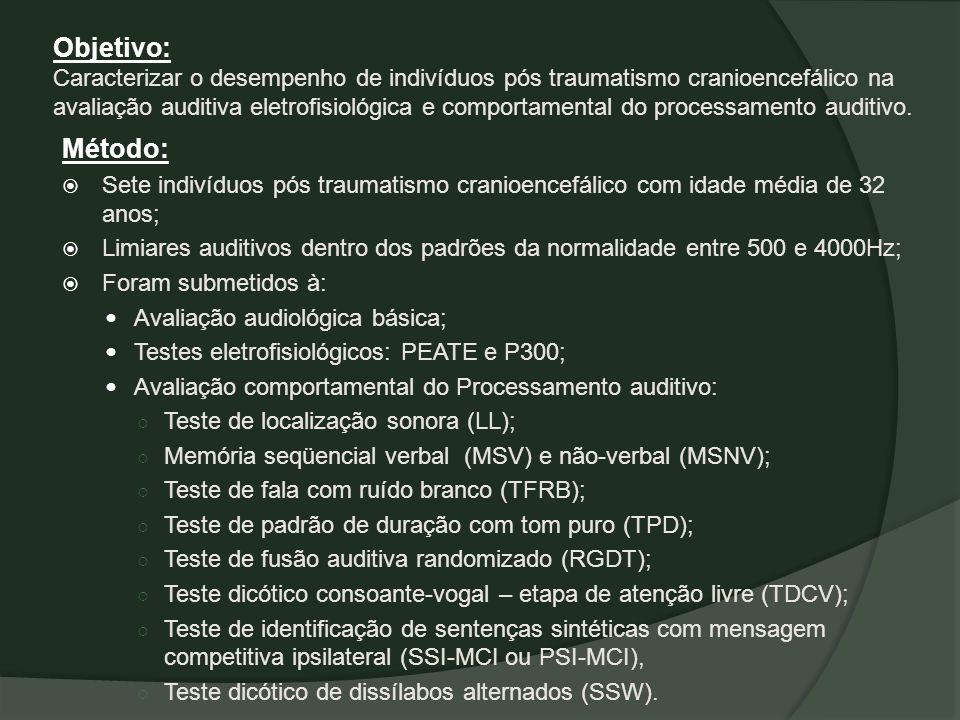 Objetivo: Caracterizar o desempenho de indivíduos pós traumatismo cranioencefálico na avaliação auditiva eletrofisiológica e comportamental do processamento auditivo.