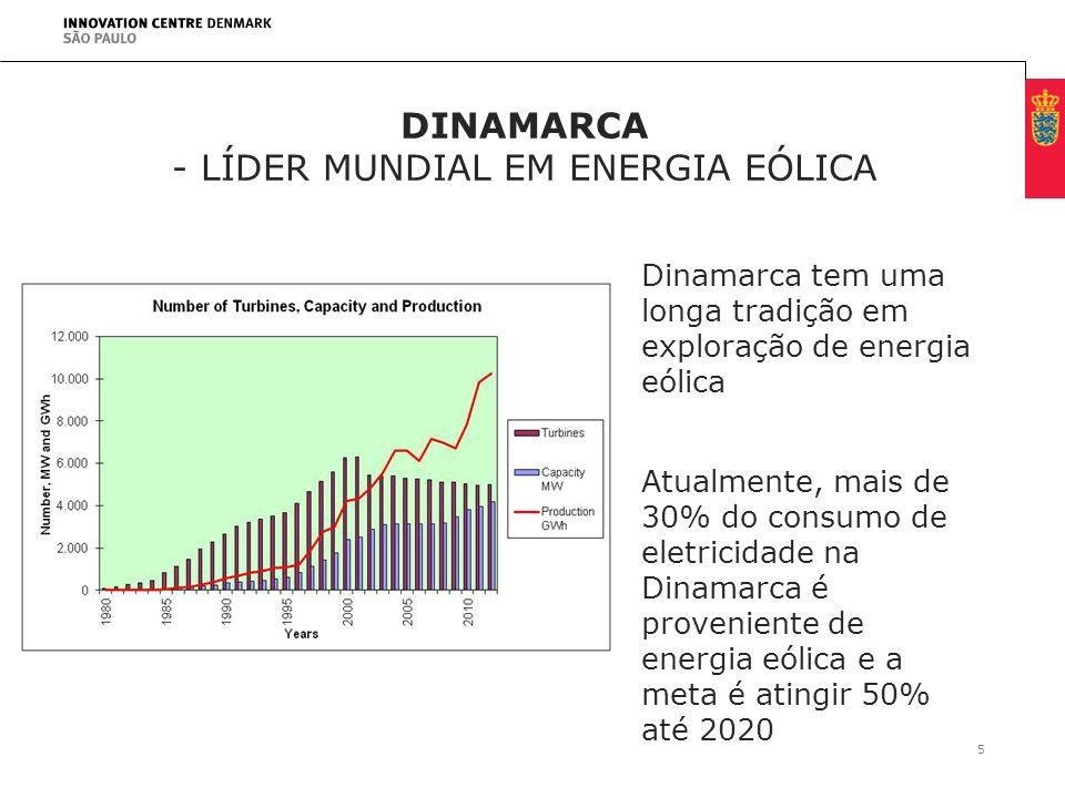 Dinamarca - LÍDER mundial em energia eólica