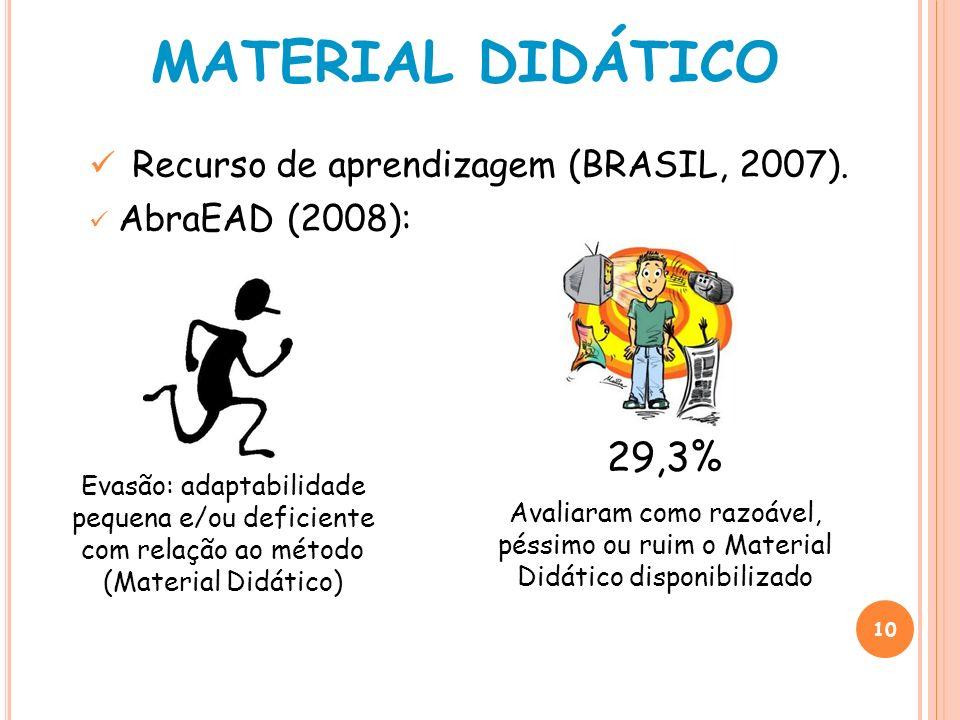 MATERIAL DIDÁTICO Recurso de aprendizagem (BRASIL, 2007). 29,3%