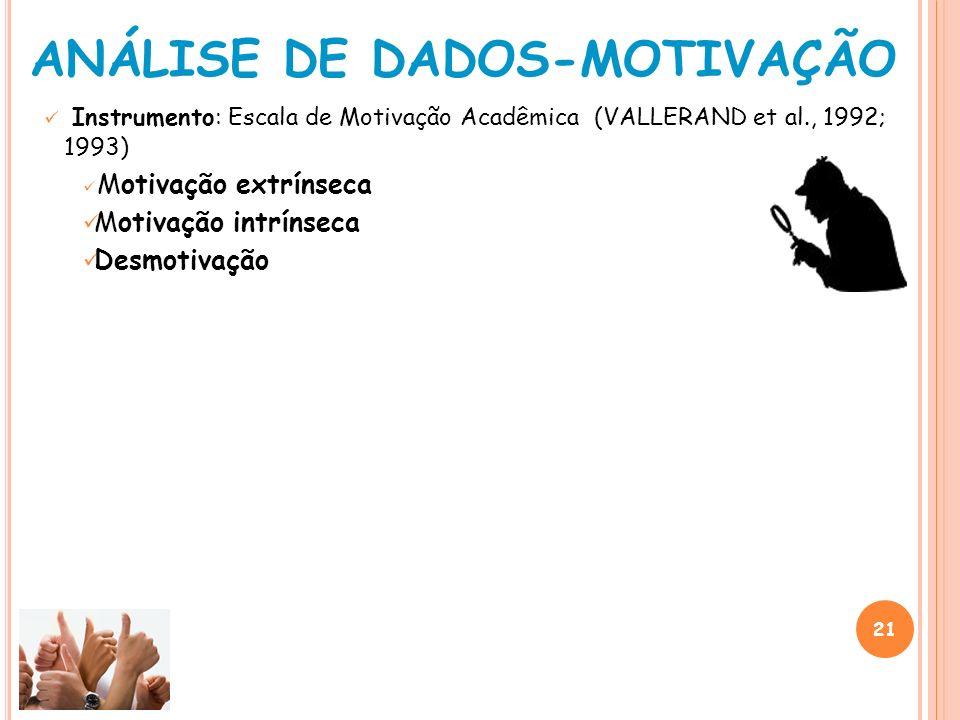 ANÁLISE DE DADOS-MOTIVAÇÃO