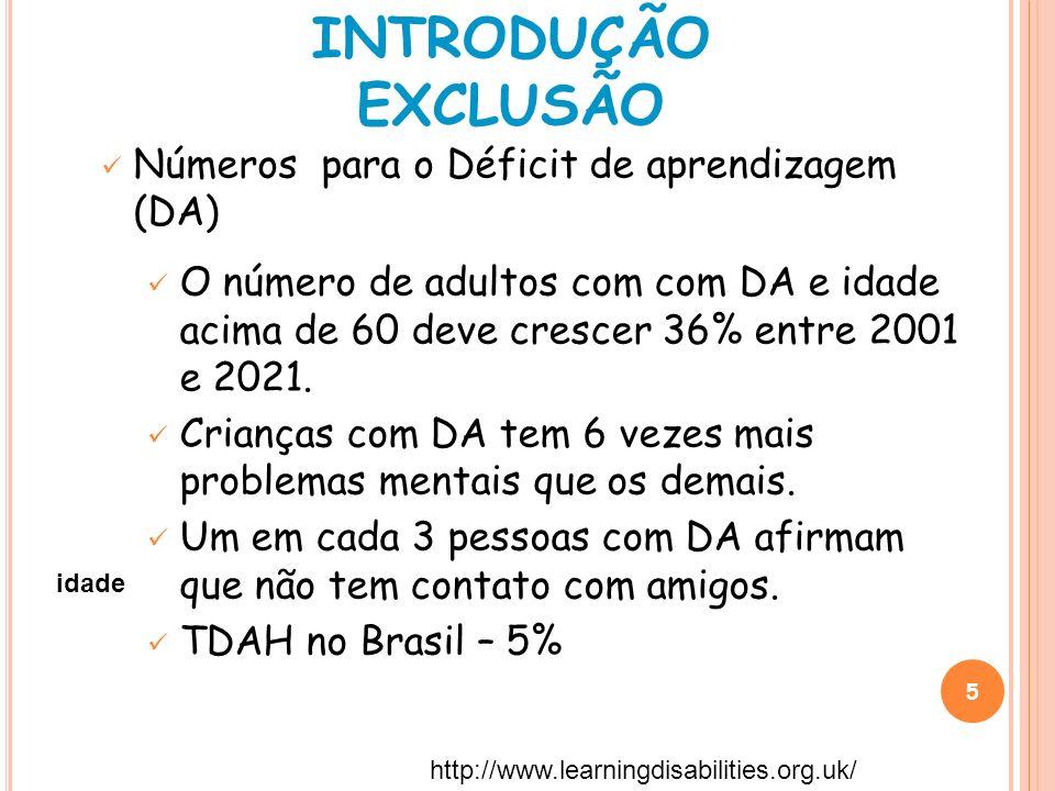 INTRODUÇÃO EXCLUSÃO Números para o Déficit de aprendizagem (DA)