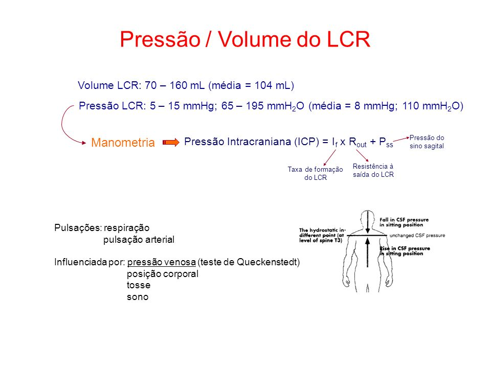 Pressão / Volume do LCR Manometria
