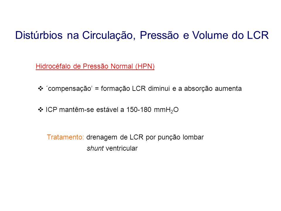 Distúrbios na Circulação, Pressão e Volume do LCR