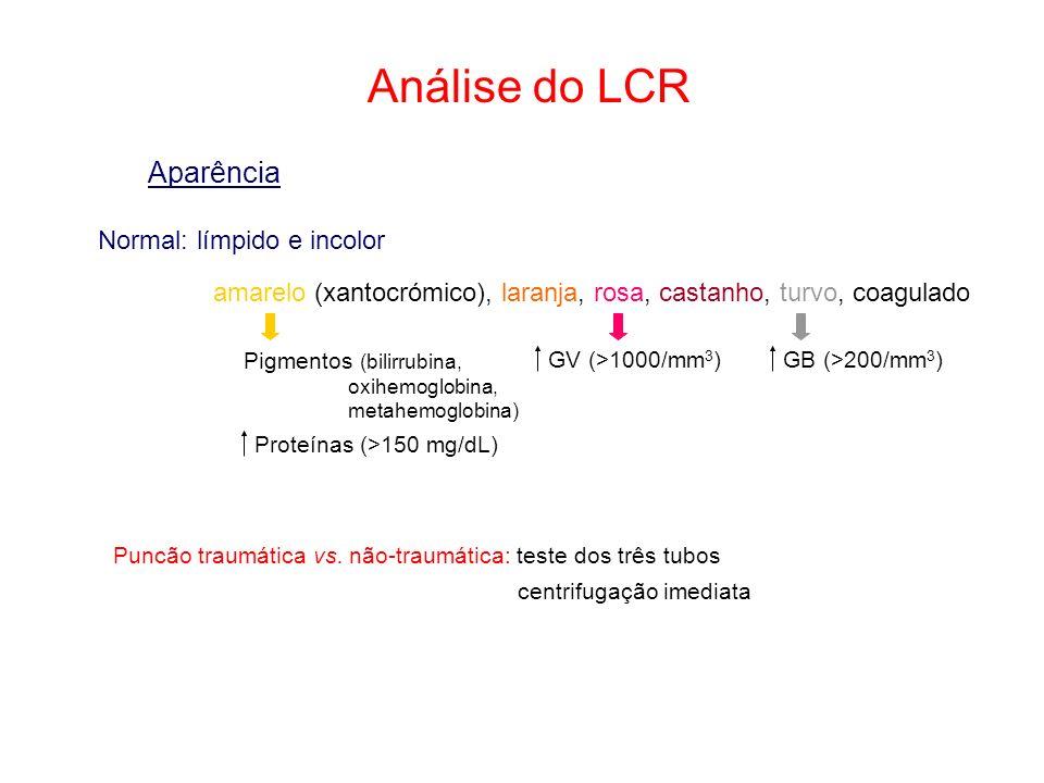 Análise do LCR Aparência Normal: límpido e incolor