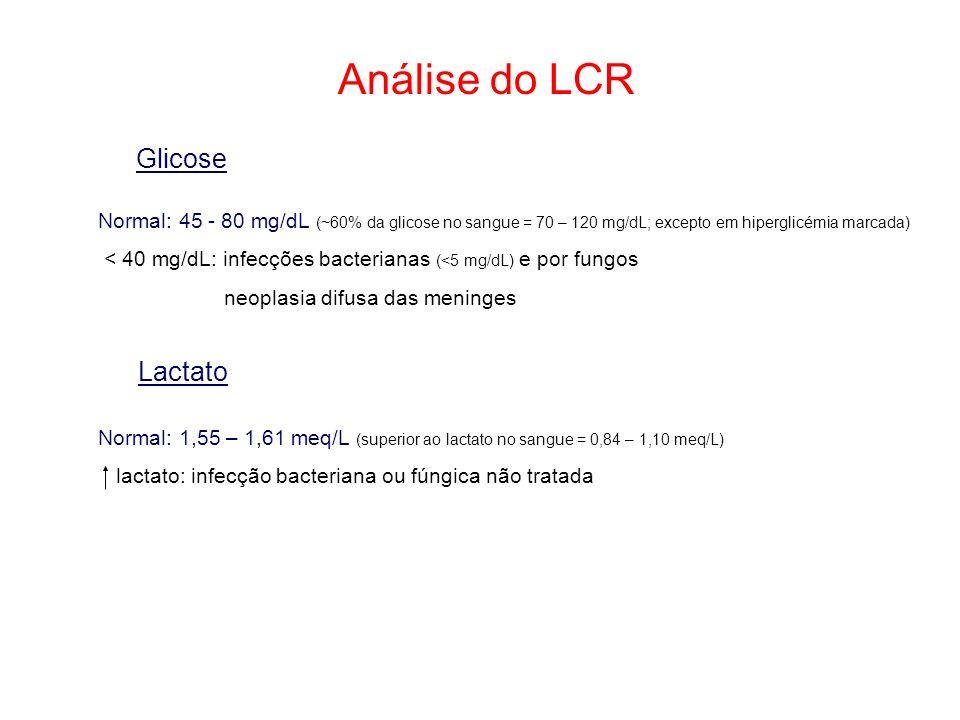 Análise do LCR Glicose Lactato