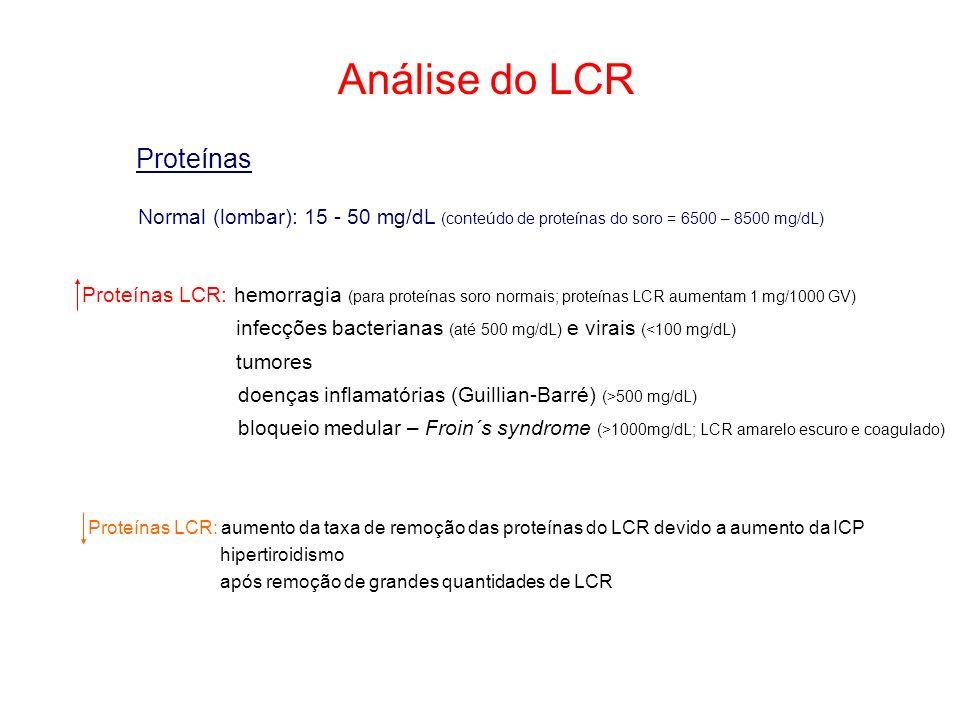 Análise do LCR Proteínas
