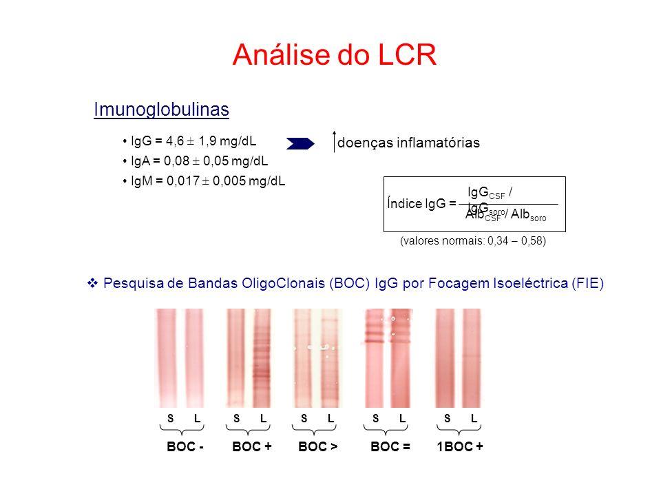 Análise do LCR Imunoglobulinas doenças inflamatórias