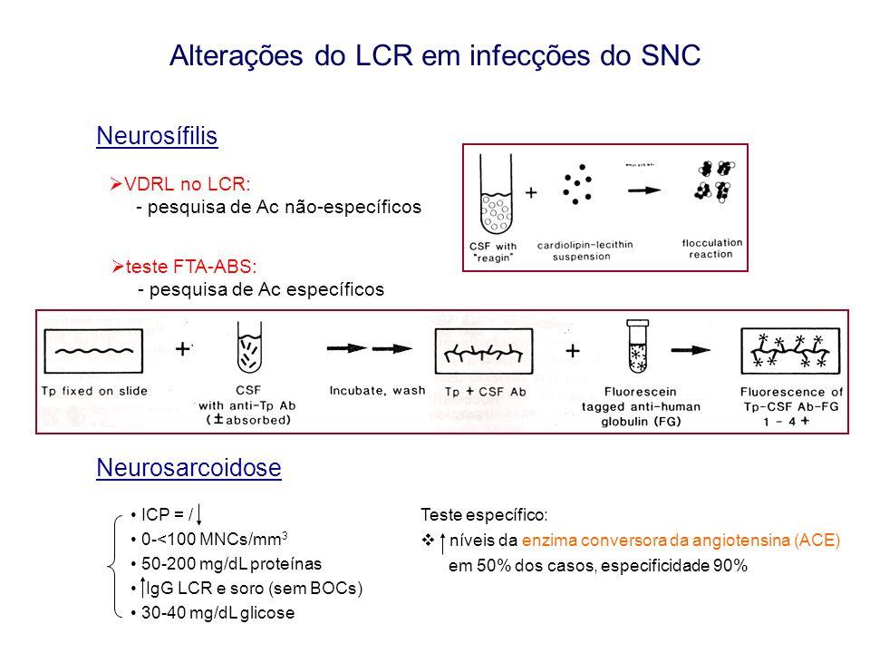 Alterações do LCR em infecções do SNC
