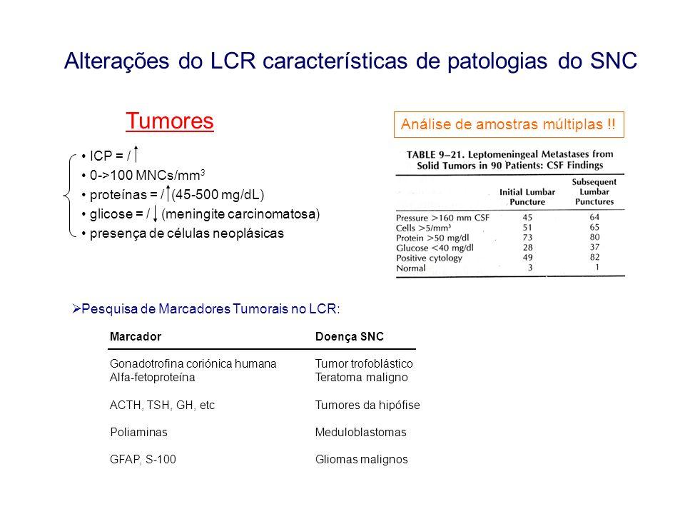 Alterações do LCR características de patologias do SNC