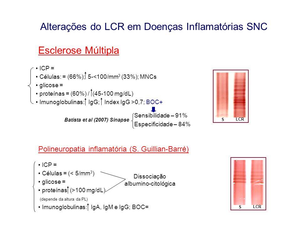 Dissociação albumino-citológica