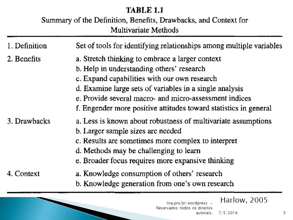 Harlow, 2005 lira.pro.br\wordpress - Reservados todos os direitos autorais. 30/03/2017