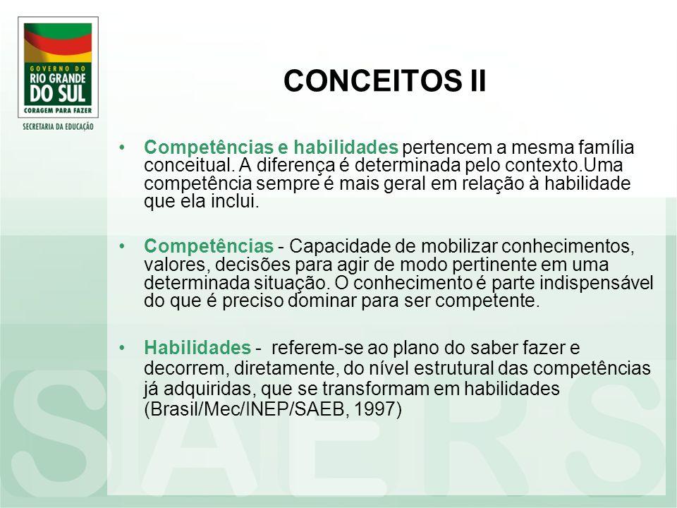 CONCEITOS II